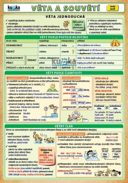 Věta a souvětí (oboustranná tabulka A5)