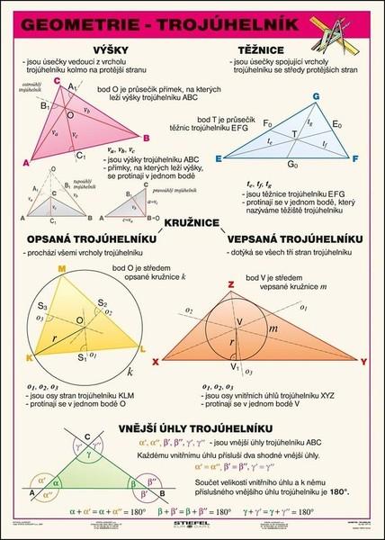 Geometrie - trojúhelník (tabulka A4)