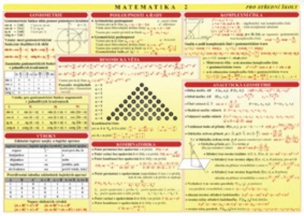 Matematika 2 - Matematická tabulka pro SŠ