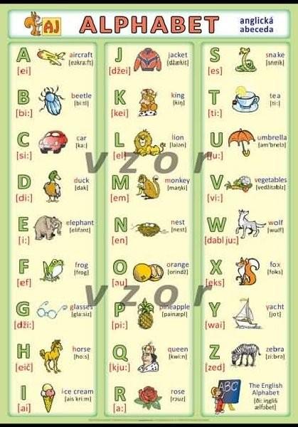 Anglická abeceda - Alphabet (nástěnná tabule, 100 x 70 cm)