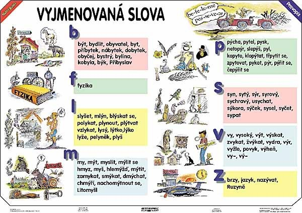Vyjmenovaná slova - Slovní druhy (tabulka, A4)