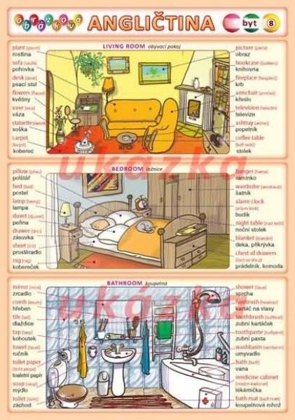 Obrázková angličtina 8 - Byt (oboustranná tabulka, A5)