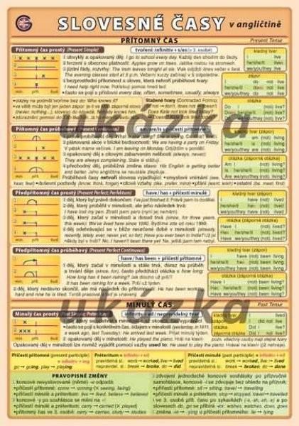 Slovesné časy v angličtině (oboustranná tabulka, A5)