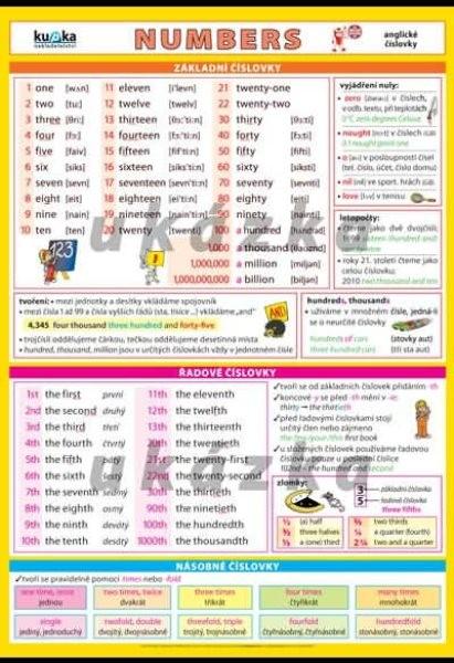 Anglické číslovky - Numbers (nástěnná tabule 100 x 70 cm)