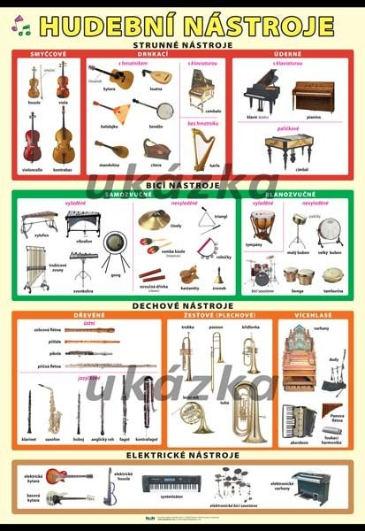 Hudební nástroje (nástěnná tabule 100x70 cm)