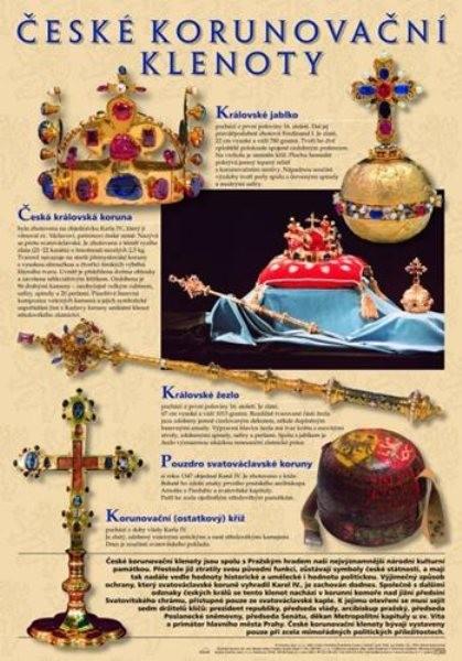 České korunovační klenoty (výuková tabule)